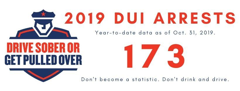 2019 DUI Arrests thru April